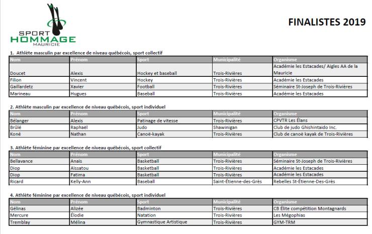 2019 - Liste finalistes 1 - Gala Sport-hommage Desjardins